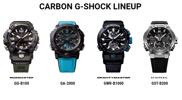 G-Shock Carbon Core Guard launch 2019