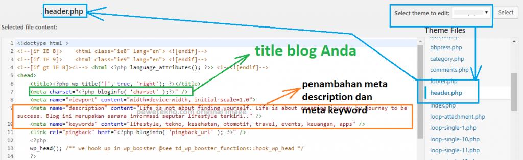Tutorial - Cara Mudah Mengatur Meta Description dan Meta Keyword Pada Platform WordPress